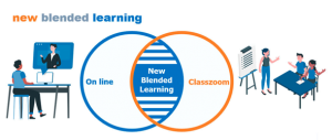 New Blended Learning