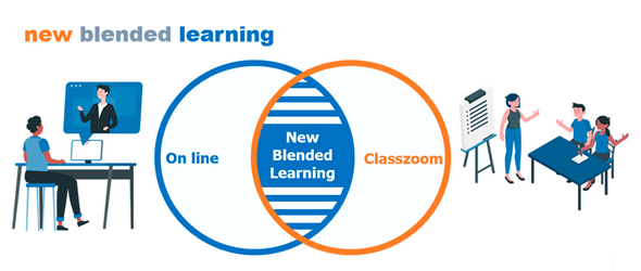 New Blended Learning